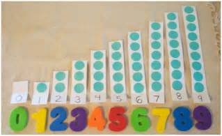 epl activities there are only two ways to live your life 50 montessori