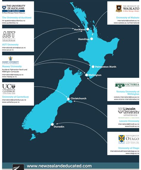 List Of Universities In New Zealand For Mba by Study In New Zealand For Foreign Students