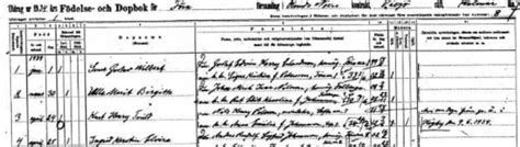 Swedish Marriage Records New Content Indexes For Oregon And Swedish Church Records Ancestry