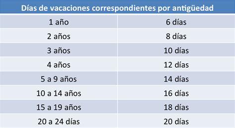 calculadora de vacaciones 2016 newhairstylesformen2014com calculo de prima vacacional en mexico 2016 como se calcula