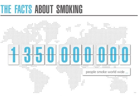 cdc fact sheet fast facts smoking tobacco use cdc fact sheet fast facts smoking tobacco use