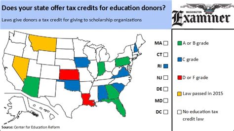 Do Colleges Offer More Than Tuition Mba Scholarships by Does Your State Offer Tax Credits For Education Donors