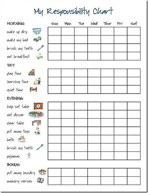 responsibility chart template responsibility chart chore chart preschool items juxtapost
