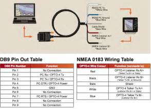 nmea wiring diagram get free image about wiring diagram