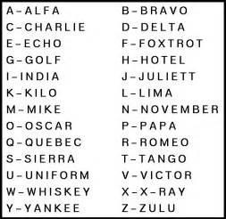 riddle helper nato phonetical alphabet