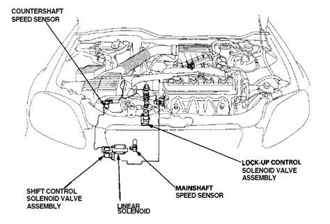 transmission control 1992 honda civic electronic valve timing 1992 honda prelude shift diagram imageresizertool com