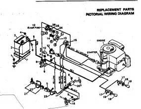 craftsman mower wiring diagram craftsman free engine image for user manual