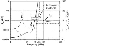 inductor negative power inductive reactance is negative 28 images inductor negative power 28 images power factor