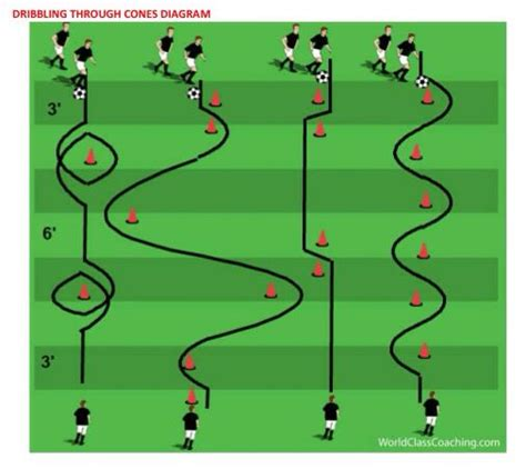 individual setter drills gallery simple football drills best games resource