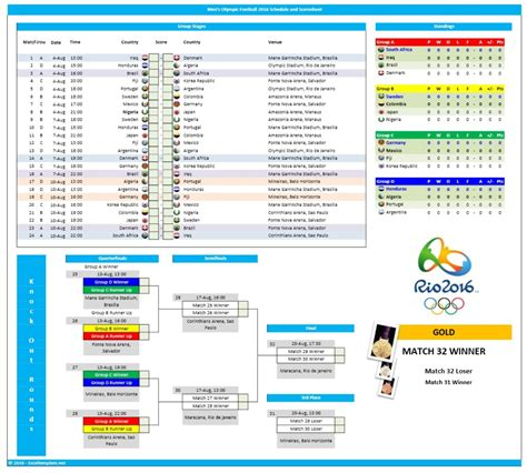 Office Football Pool Standings Copa America 2016 Schedule And Office Pool