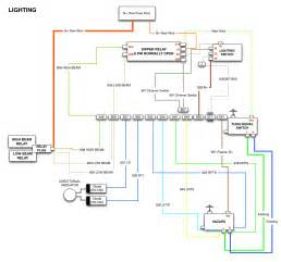how to wire a garage diagram wiring diagram