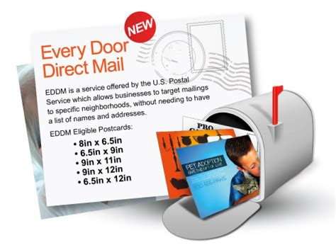 marketing with wholesale eddm postcards and flyers