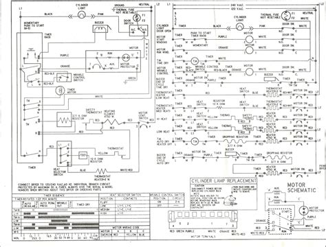 kenmore dryer wiring diagram dejual