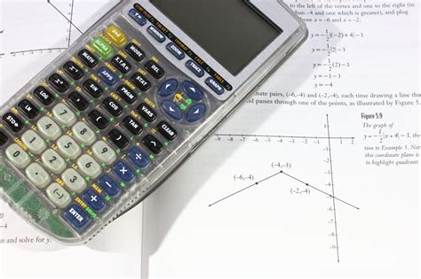 calculator math math effect 6 things you should know about the act the