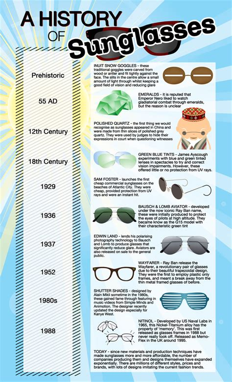 infographic the history of sunglasses