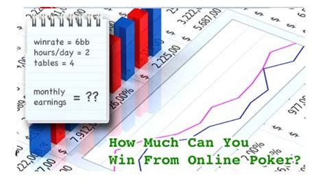 How Can I Win Money Online - how much money can you win from online poker