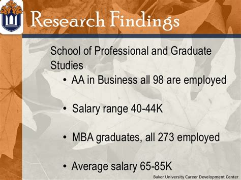 Mba Salary Breakdown Personal by Marketing Research Powerpoint