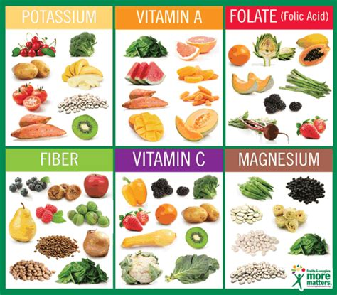 vegetables vitamins key nutrients in fruits vegetables health benefits of