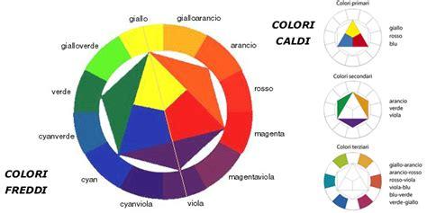 tavola colori primari fotografare a colori parte seconda fotografare a colori