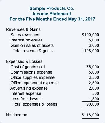 income statement expense and losses accountingcoach