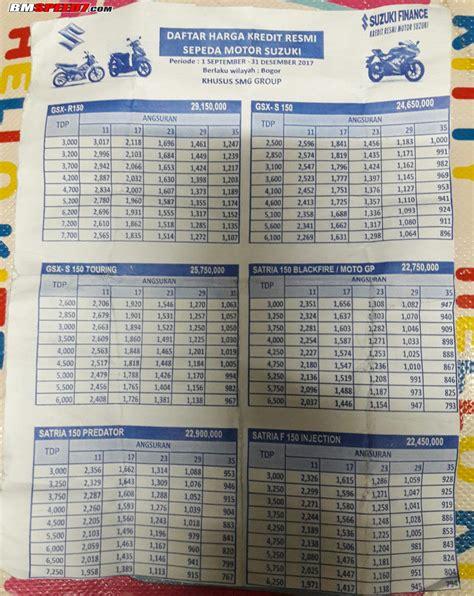 Jual Distributor Helm Terbaru Harga Murah Kyt R10 San Marino 1 harga motor suzuki terbaru di bogor kobayogas your
