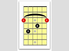 G7 Guitar Chord - 9 Ways To Play This Chord - National ... G 7 Chord Guitar