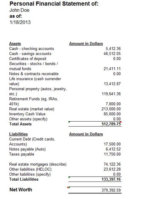 Fema Gov: Sample Financial Statements