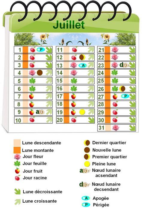 Calendrier Jardinage 2016 by 1000 Id 233 Es Sur Le Th 232 Me Calendrier Lunaire Jardinage Sur