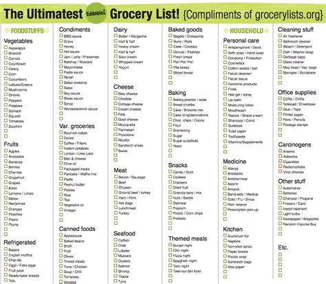 grocery lists template 6 best images of best grocery list printable printable