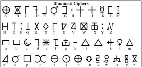 illuminati writing occulta press the occult gateway the world of