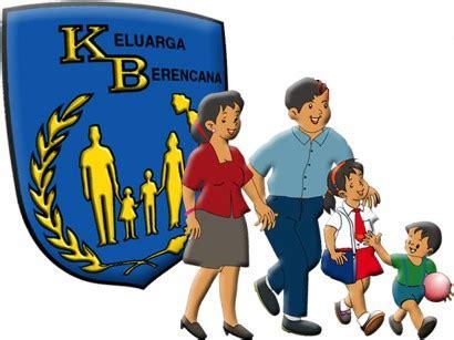 Kesehatan Reproduksi Dan Keluarga Berencana program kb sulit capai mdgs kependudukan di indonesia