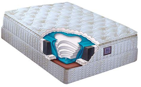 boyd softside waterbed mattresses waterbeds plus