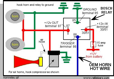 image gallery horn relay wiring diagram