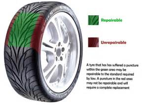 Car Tyre Repair Uk Tyre Repairable