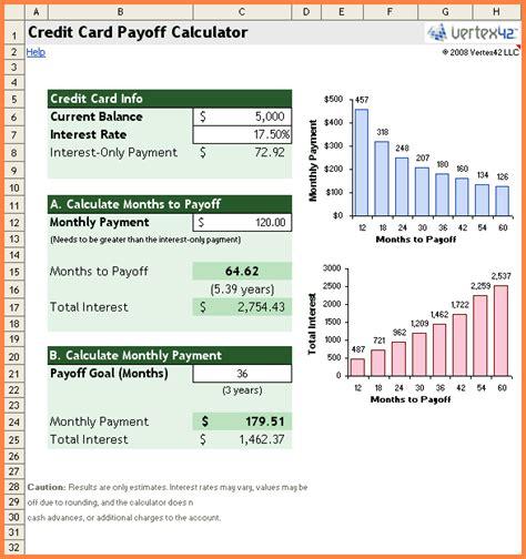 Debt Payoff Calculator Spreadsheet by 7 Debt Payoff Calculator Spreadsheet Excel Spreadsheets