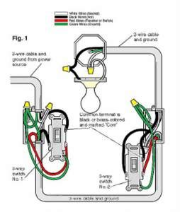 switch loop wiring diagram efcaviation