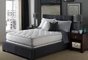 Comforter Or Duvet Cover Mattress Amp Box Spring Shop Hampton Inn Hotels