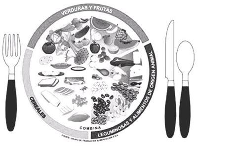 imagenes para colorear plato del buen comer dibujos para colorear de plato del buen comer imagui