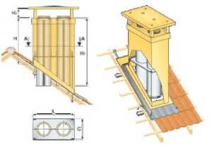 cheminee et sortie de toit