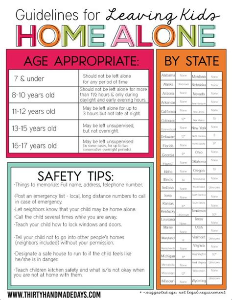 printable house rules chart guidelines for leaving kids home alone with printable