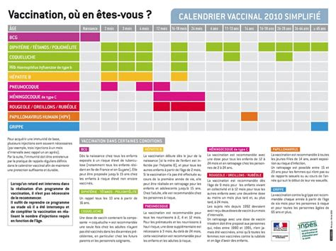 Calendrier Vaccinal 2012 Calendrier Vaccinal 2010