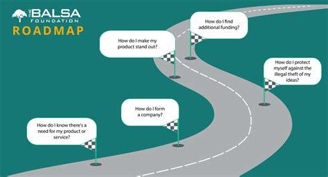 road map business entrepreneur s roadmap the balsa foundation