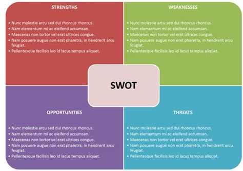 20 Swot Analysis Template Ppt Files Demplates Swot Analysis Template Ppt Free