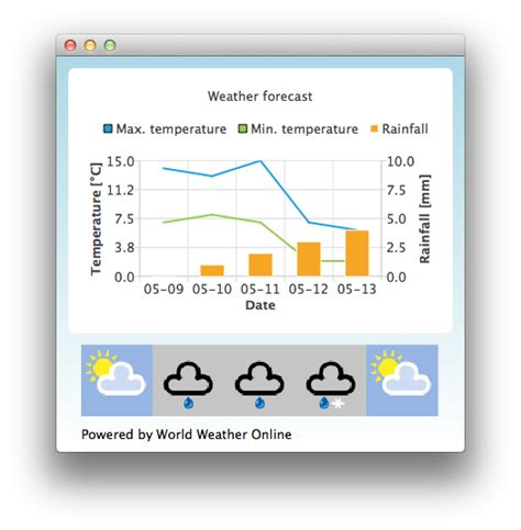 how to access rest services from qt qml with v play qml weather qt charts 5 10