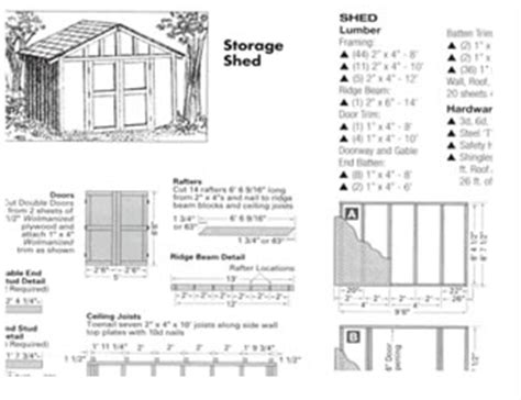 Shed Plans Elite Review by Topic Shed Plans Review Biek Plans Shed