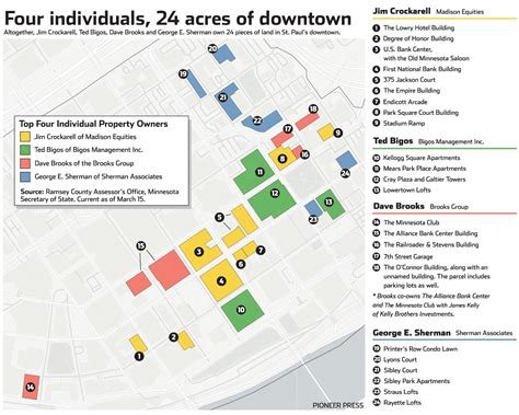 st interactive map who owns downtown st paul cities