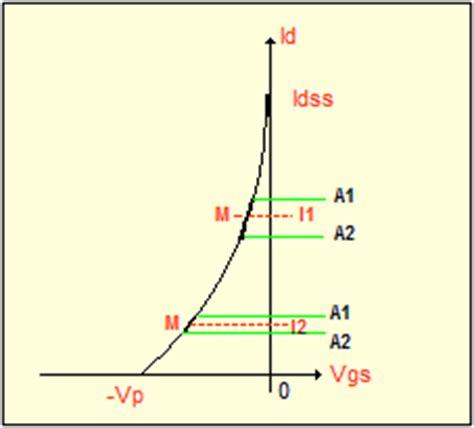vp transistor fet electronique 3d le transistor fet calcul polarisation