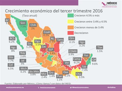 epigrafes de actividades economicas 2016 6 estados crecieron por encima de 4 5 sem 225 foro econ 243 mico