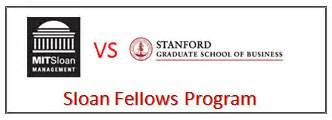 Http Mitsloan Mit Edu Mba by Mit Sloan Fellows Program My Mba Journey Mit Sloan