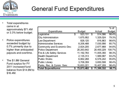 mahle group financial reports